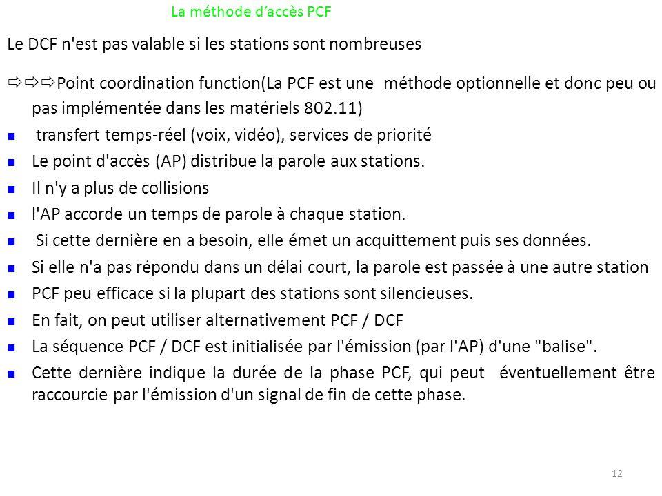 12 Le DCF n est pas valable si les stations sont nombreuses Point coordination function(La PCF est une méthode optionnelle et donc peu ou pas implémentée dans les matériels 802.11) transfert temps-réel (voix, vidéo), services de priorité Le point d accès (AP) distribue la parole aux stations.