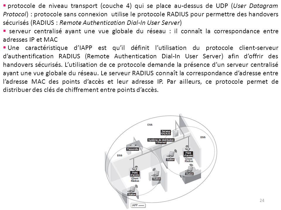 24 protocole de niveau transport (couche 4) qui se place au-dessus de UDP (User Datagram Protocol) : protocole sans connexion utilise le protocole RADIUS pour permettre des handovers sécurisés (RADIUS : Remote Authentication Dial-In User Server) serveur centralisé ayant une vue globale du réseau : il connaît la correspondance entre adresses IP et MAC Une caractéristique dIAPP est quil définit lutilisation du protocole client-serveur dauthentification RADIUS (Remote Authentication Dial-In User Server) afin doffrir des handovers sécurisés.