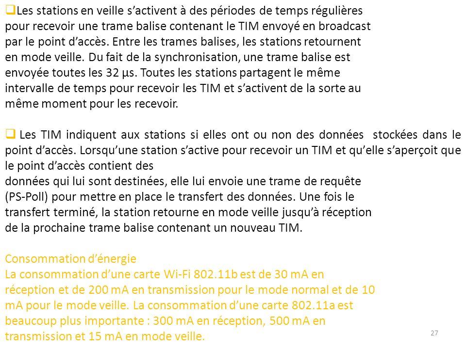 27 Les stations en veille sactivent à des périodes de temps régulières pour recevoir une trame balise contenant le TIM envoyé en broadcast par le point daccès.
