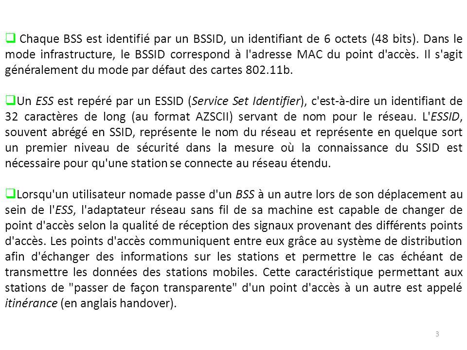 3 Chaque BSS est identifié par un BSSID, un identifiant de 6 octets (48 bits).