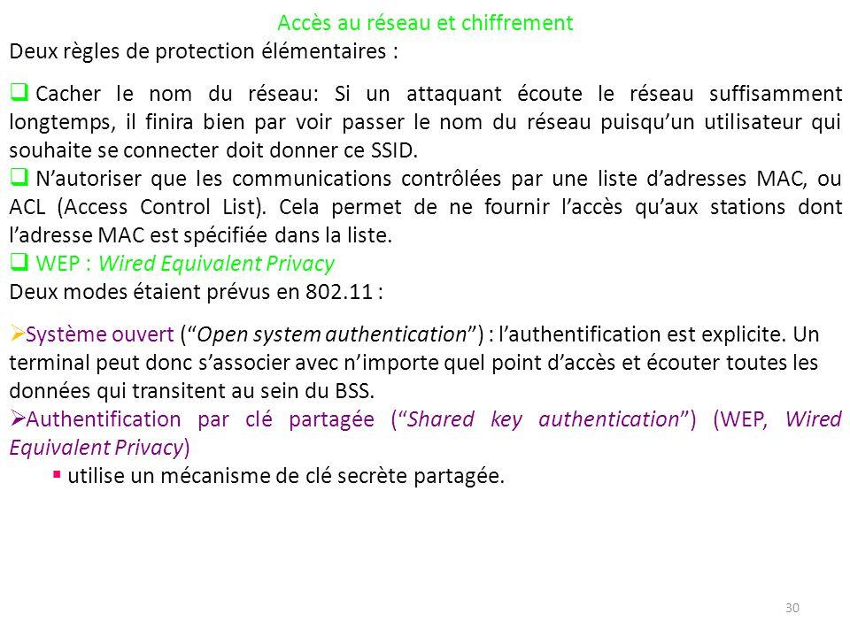 30 Accès au réseau et chiffrement Deux règles de protection élémentaires : Cacher le nom du réseau: Si un attaquant écoute le réseau suffisamment longtemps, il finira bien par voir passer le nom du réseau puisquun utilisateur qui souhaite se connecter doit donner ce SSID.
