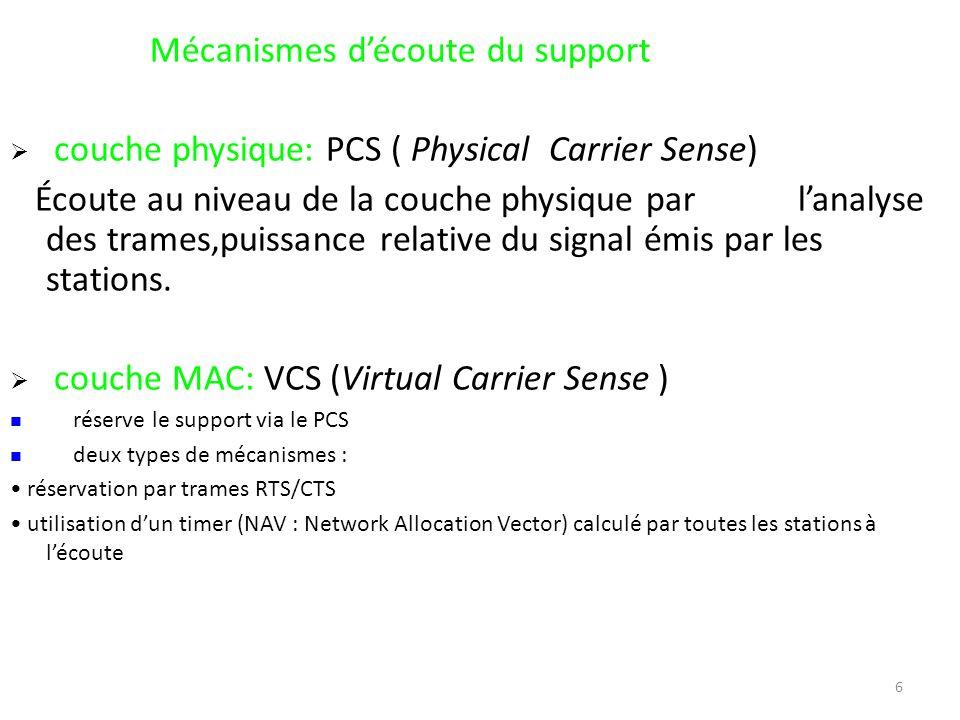 6 couche physique: PCS ( Physical Carrier Sense) Écoute au niveau de la couche physique par lanalyse des trames,puissance relative du signal émis par les stations.