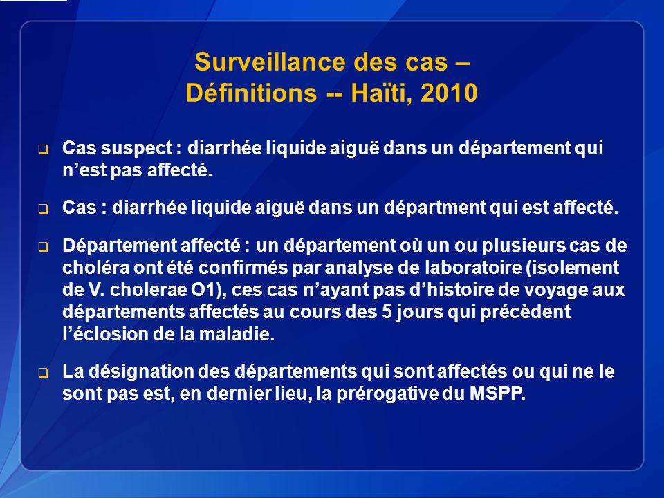 Surveillance des cas – Définitions -- Haïti, 2010 Cas suspect : diarrhée liquide aiguë dans un département qui nest pas affecté.