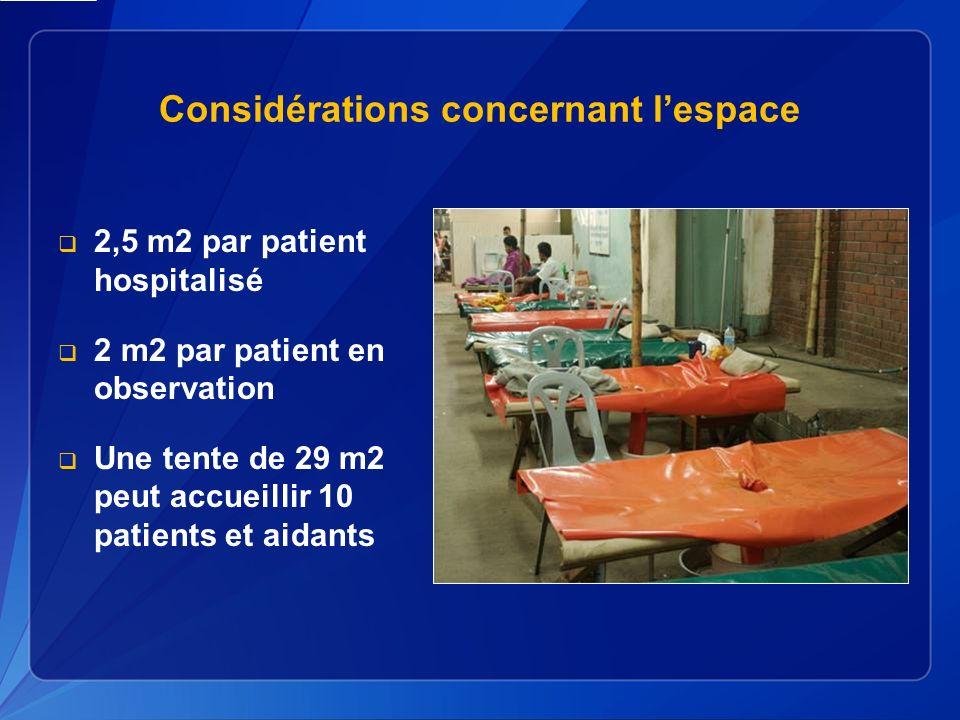 Considérations concernant lespace 2,5 m2 par patient hospitalisé 2 m2 par patient en observation Une tente de 29 m2 peut accueillir 10 patients et aidants