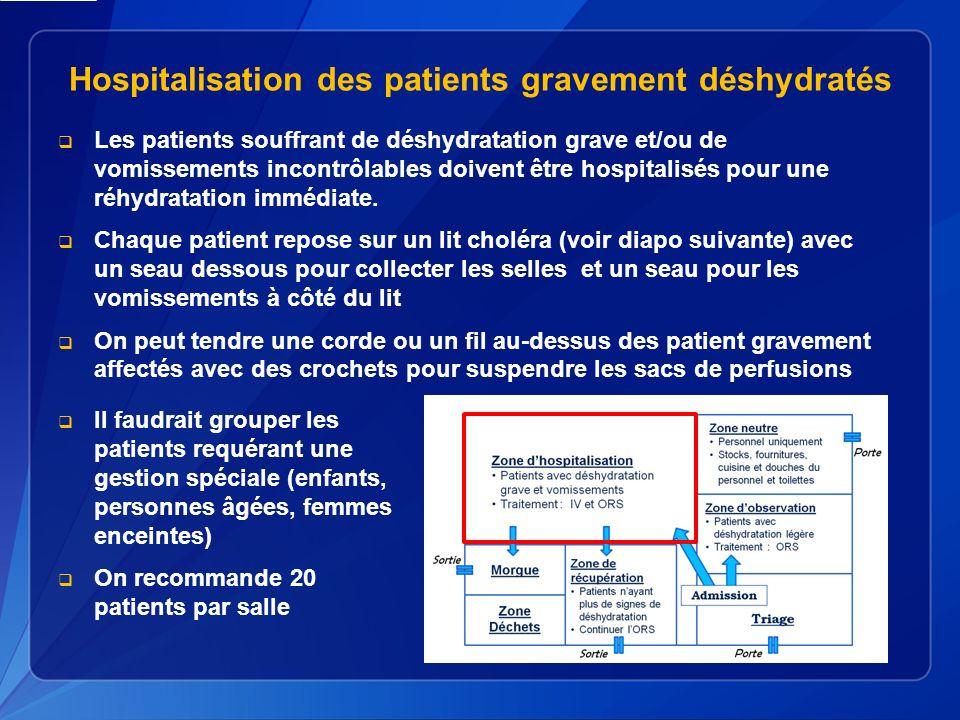 Hospitalisation des patients gravement déshydratés Les patients souffrant de déshydratation grave et/ou de vomissements incontrôlables doivent être hospitalisés pour une réhydratation immédiate.