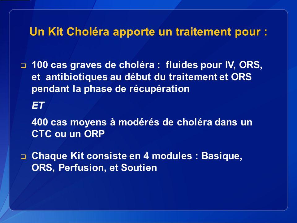 Un Kit Choléra apporte un traitement pour : 100 cas graves de choléra : fluides pour IV, ORS, et antibiotiques au début du traitement et ORS pendant la phase de récupération ET 400 cas moyens à modérés de choléra dans un CTC ou un ORP Chaque Kit consiste en 4 modules : Basique, ORS, Perfusion, et Soutien