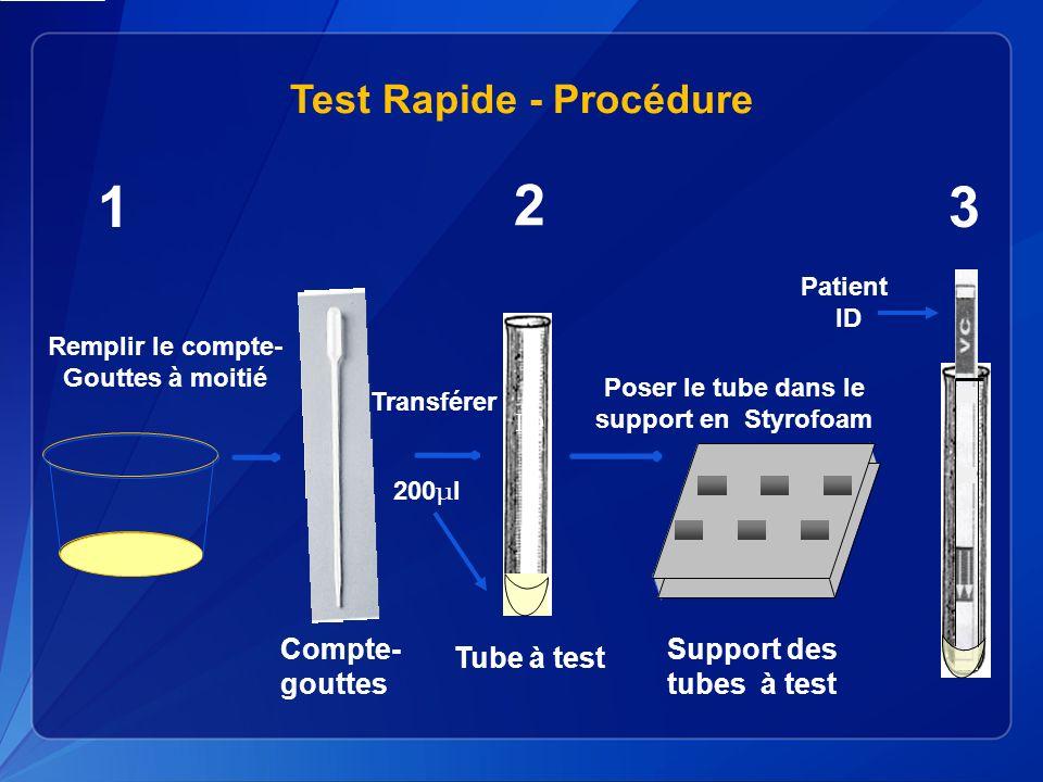 Test Rapide - Procédure Tube à test Support des tubes à test Remplir le compte- Gouttes à moitié Transférer Poser le tube dans le support en Styrofoam Compte- gouttes 1 2 3 Patient ID 200 μ l ID