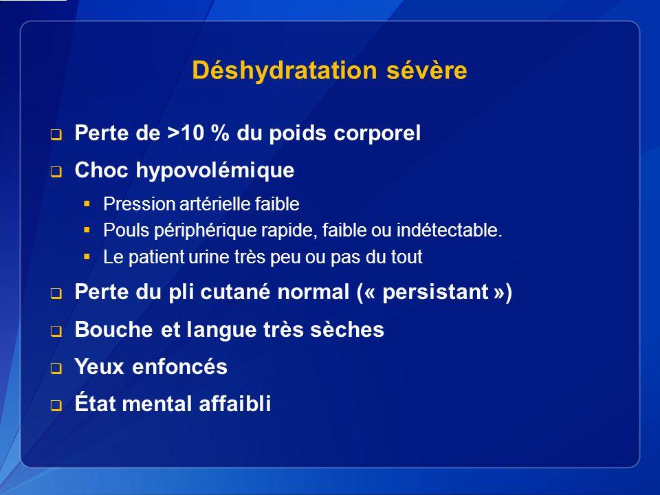Déshydratation sévère Perte de >10 % du poids corporel Choc hypovolémique Pression artérielle faible Pouls périphérique rapide, faible ou indétectable.