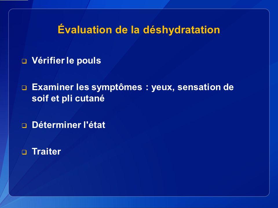 Évaluation de la déshydratation Vérifier le pouls Examiner les symptômes : yeux, sensation de soif et pli cutané Déterminer l état Traiter