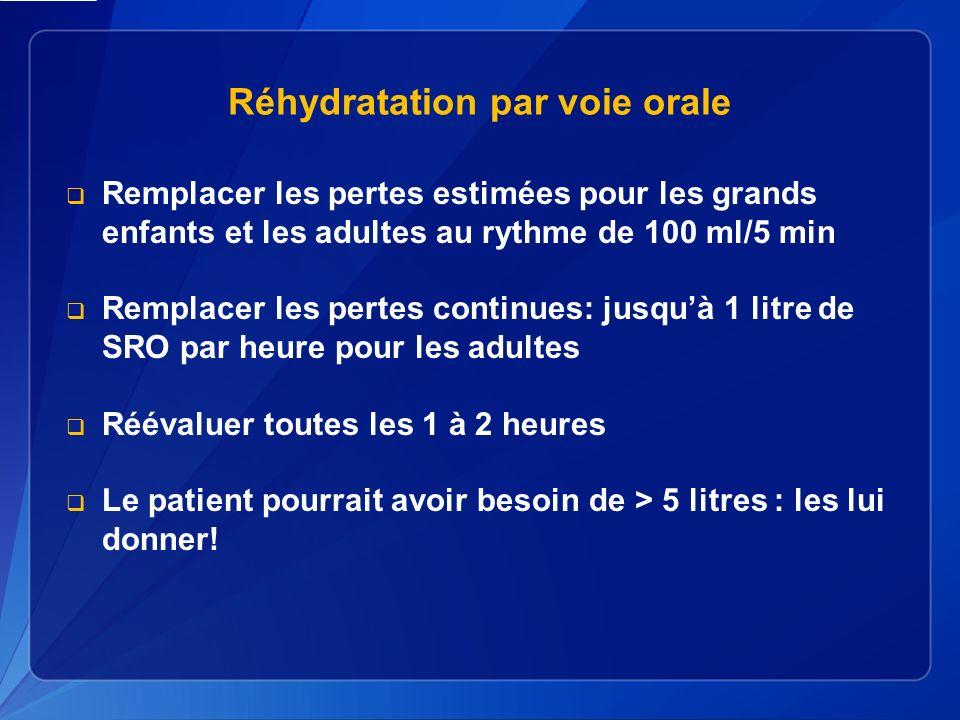 Réhydratation par voie orale Remplacer les pertes estimées pour les grands enfants et les adultes au rythme de 100 ml/5 min Remplacer les pertes continues: jusquà 1 litre de SRO par heure pour les adultes Réévaluer toutes les 1 à 2 heures Le patient pourrait avoir besoin de > 5 litres : les lui donner!