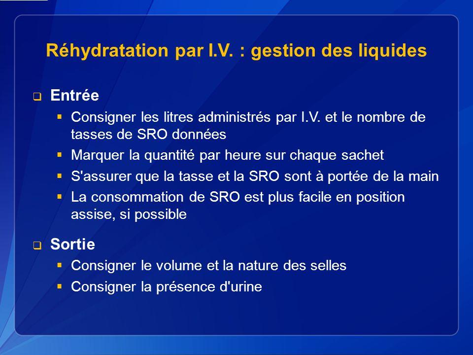 Réhydratation par I.V.: gestion des liquides Entrée Consigner les litres administrés par I.V.