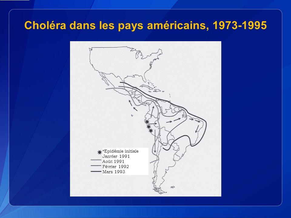 Choléra dans les pays américains, 1973-1995 *Epidémie initiale Janvier 1991 Août 1991 Février 1992 Mars 1993