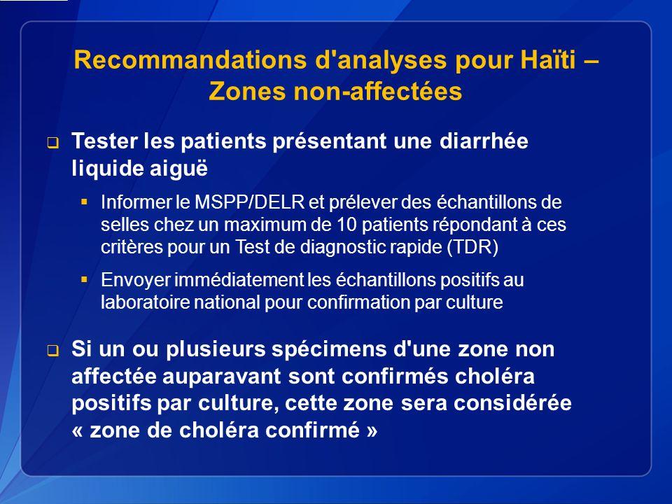 Recommandations d analyses pour Haïti – Zones non-affectées Tester les patients présentant une diarrhée liquide aiguë Informer le MSPP/DELR et prélever des échantillons de selles chez un maximum de 10 patients répondant à ces critères pour un Test de diagnostic rapide (TDR) Envoyer immédiatement les échantillons positifs au laboratoire national pour confirmation par culture Si un ou plusieurs spécimens d une zone non affectée auparavant sont confirmés choléra positifs par culture, cette zone sera considérée « zone de choléra confirmé »