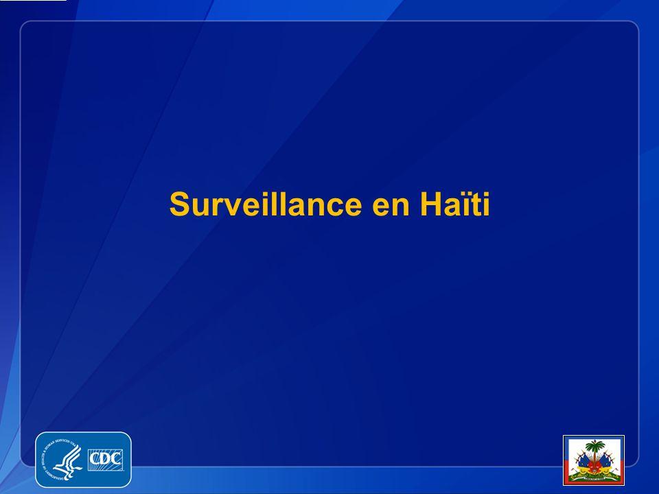 Surveillance en Haïti