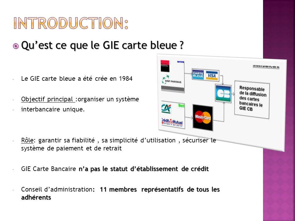 Quest ce que le GIE carte bleue ? Quest ce que le GIE carte bleue ? - Le GIE carte bleue a été crée en 1984 - Objectif principal :organiser un système