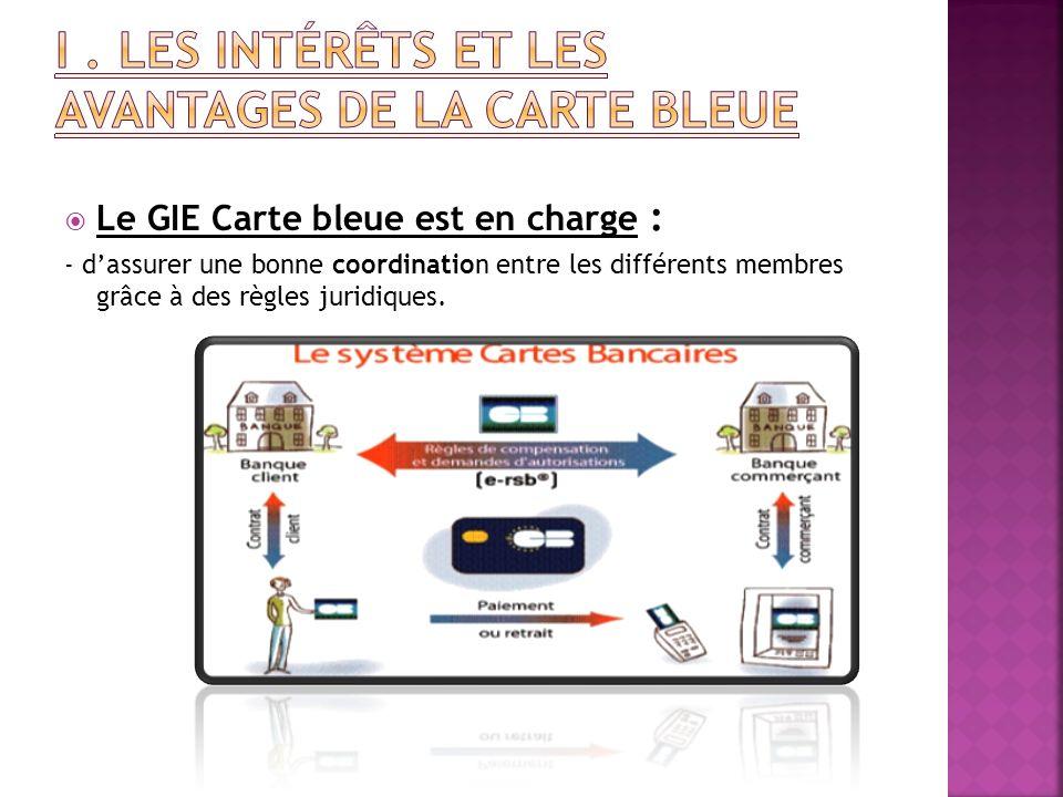 Le GIE Carte bleue est en charge : - dassurer une bonne coordination entre les différents membres grâce à des règles juridiques.