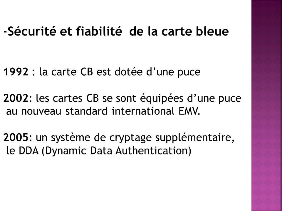 -Sécurité et fiabilité de la carte bleue 1992 : la carte CB est dotée dune puce 2002: les cartes CB se sont équipées dune puce au nouveau standard int