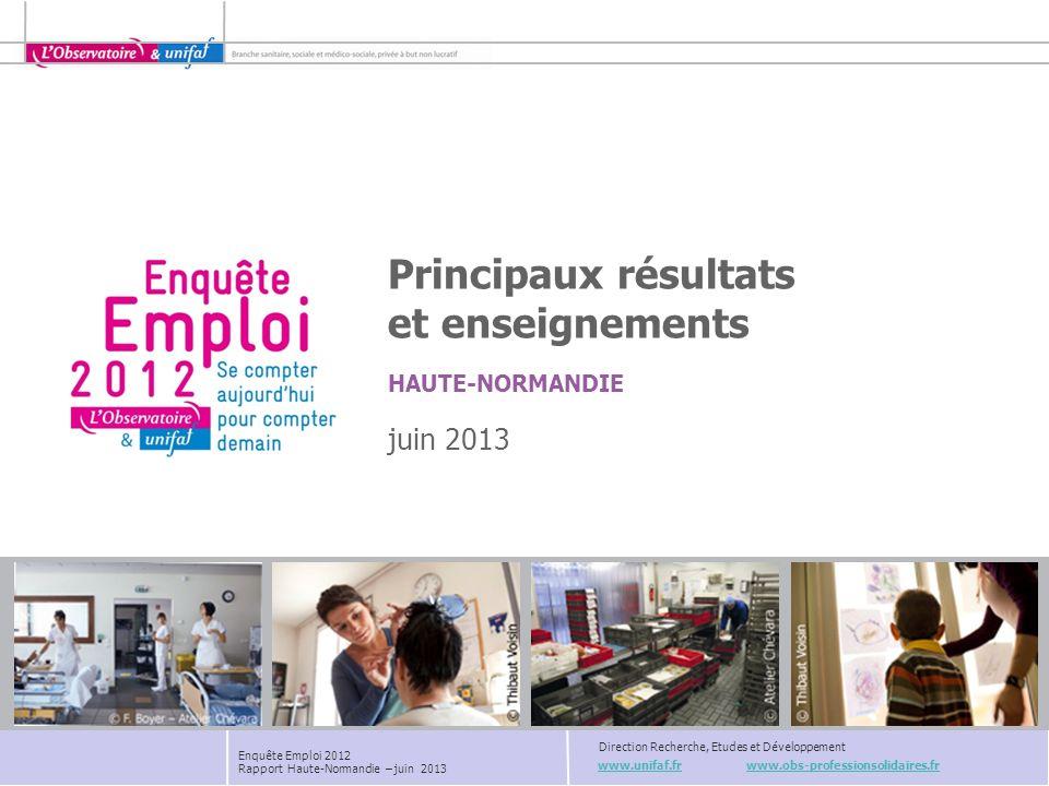 www.unifaf.fr www.obs-professionsolidaires.fr Direction Recherche, Etudes et Développement HAUTE-NORMANDIE Principaux résultats et enseignements juin