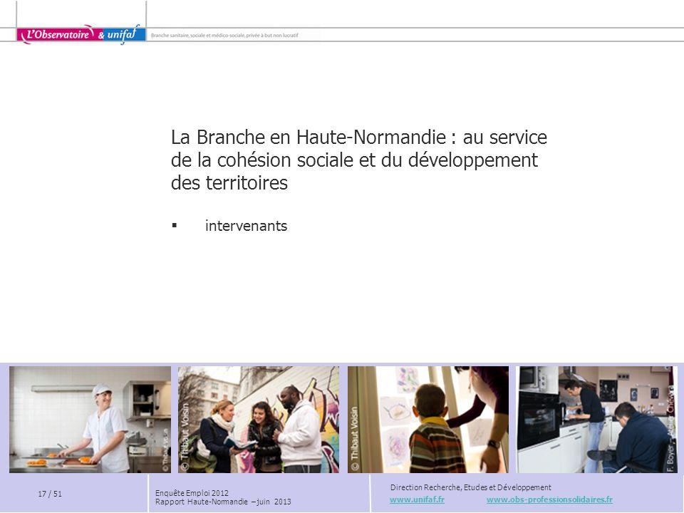 www.unifaf.fr www.obs-professionsolidaires.fr Direction Recherche, Etudes et Développement La Branche en Haute-Normandie : au service de la cohésion s