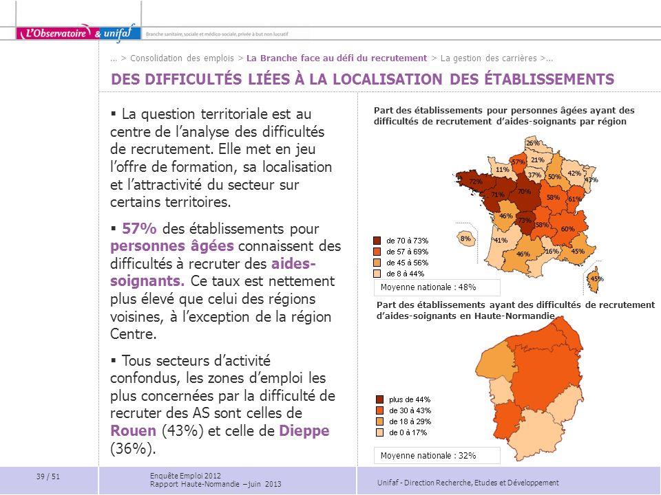 Unifaf - Direction Recherche, Etudes et Développement DES DIFFICULTÉS LIÉES À LA LOCALISATION DES ÉTABLISSEMENTS Part des établissements pour personne