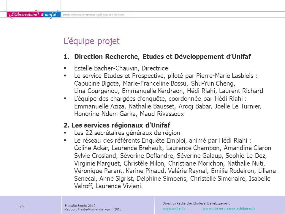 Léquipe projet www.unifaf.fr www.obs-professionsolidaires.fr Direction Recherche, Etudes et Développement 1.Direction Recherche, Etudes et Développeme