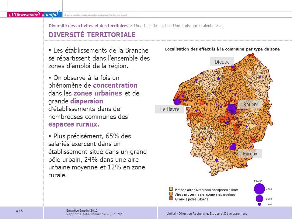 Unifaf - Direction Recherche, Etudes et Développement Localisation des effectifs à la commune par type de zone DIVERSITÉ TERRITORIALE Diversité des ac