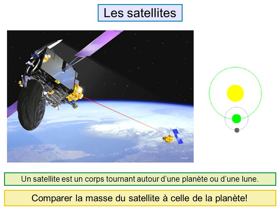 Les satellites Un satellite est un corps tournant autour dune planète ou dune lune. Comparer la masse du satellite à celle de la planète!