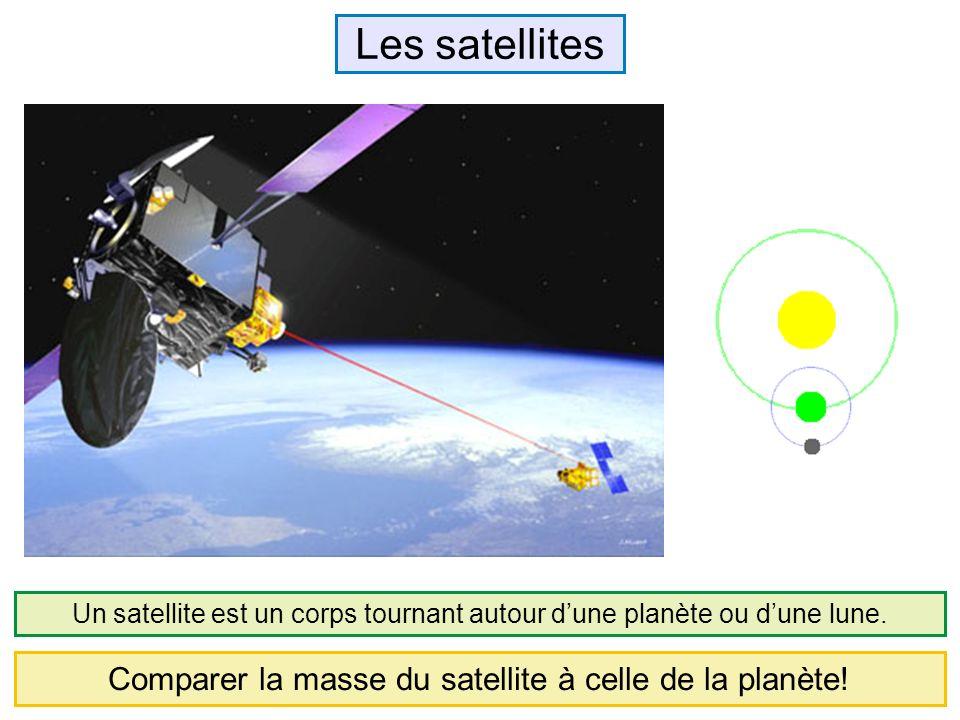 Les satellites Les satellites vus par lartiste!
