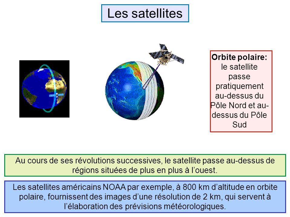 Les satellites Au cours de ses révolutions successives, le satellite passe au-dessus de régions situées de plus en plus à louest. Orbite polaire: le s