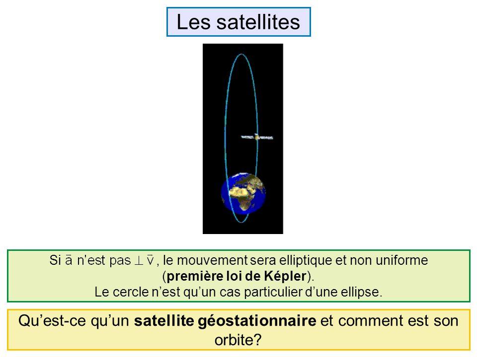 Quest-ce quun satellite géostationnaire et comment est son orbite? Les satellites Si, le mouvement sera elliptique et non uniforme (première loi de Ké