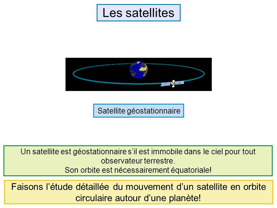 Les satellites Un satellite est géostationnaire sil est immobile dans le ciel pour tout observateur terrestre. Son orbite est nécessairement équatoria