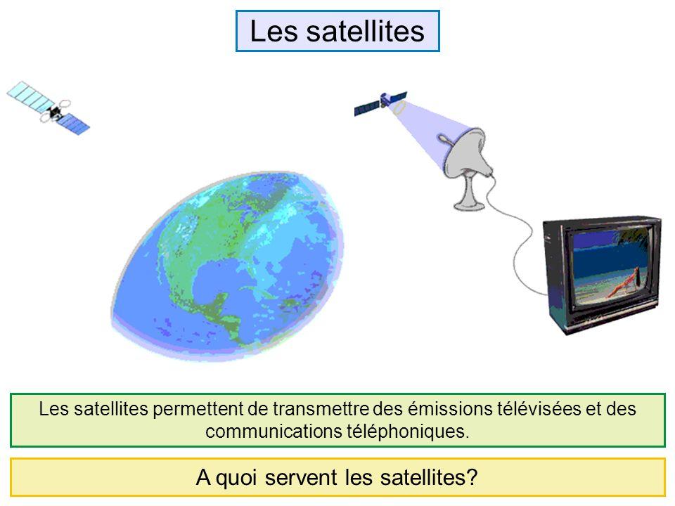 A quoi servent les satellites? Les satellites Les satellites permettent de transmettre des émissions télévisées et des communications téléphoniques.