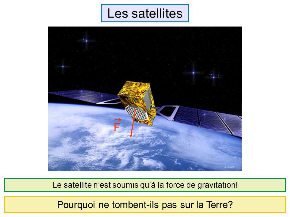 Pourquoi ne tombent-ils pas sur la Terre? F Les satellites Le satellite nest soumis quà la force de gravitation!