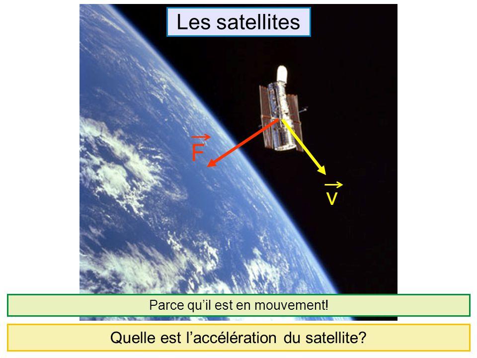Quel est le mouvement du satellite si .