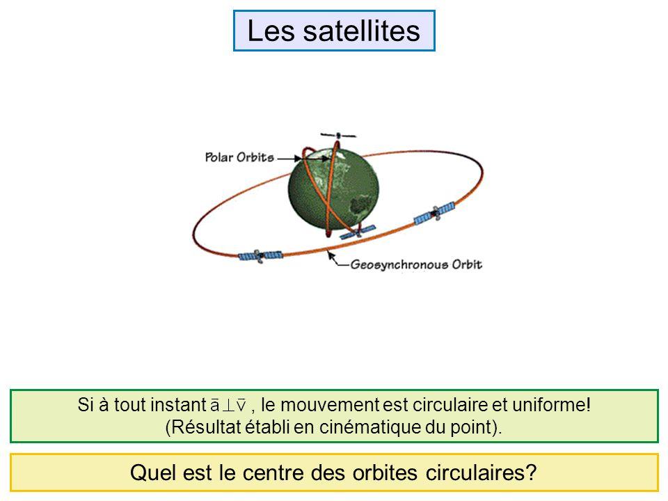 Quel est le centre des orbites circulaires? Les satellites Si à tout instant, le mouvement est circulaire et uniforme! (Résultat établi en cinématique