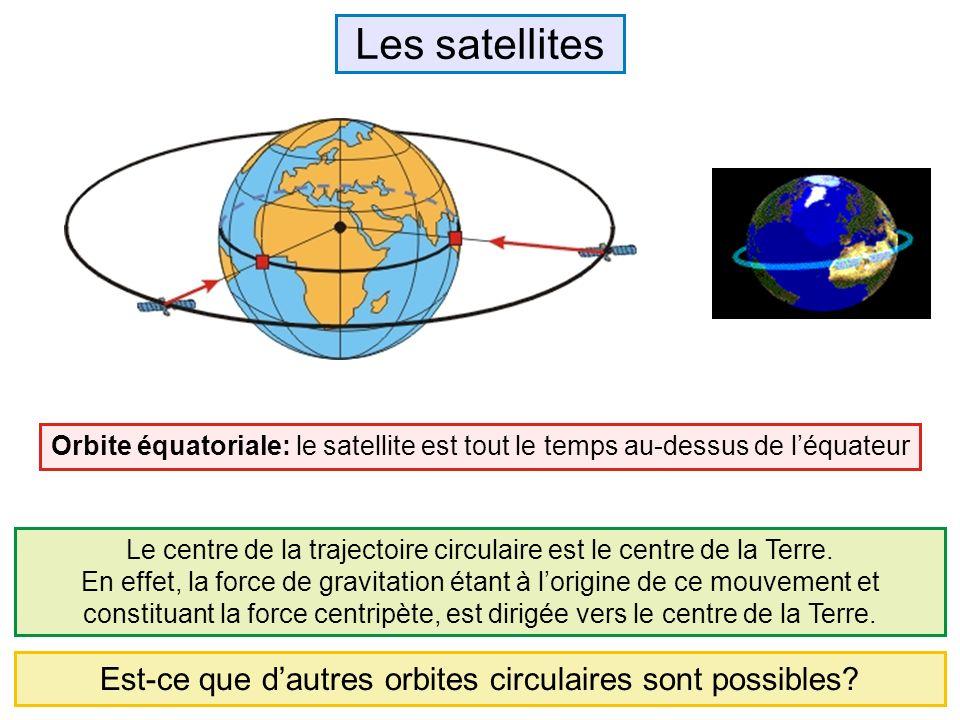 Est-ce que dautres orbites circulaires sont possibles? Les satellites Le centre de la trajectoire circulaire est le centre de la Terre. En effet, la f