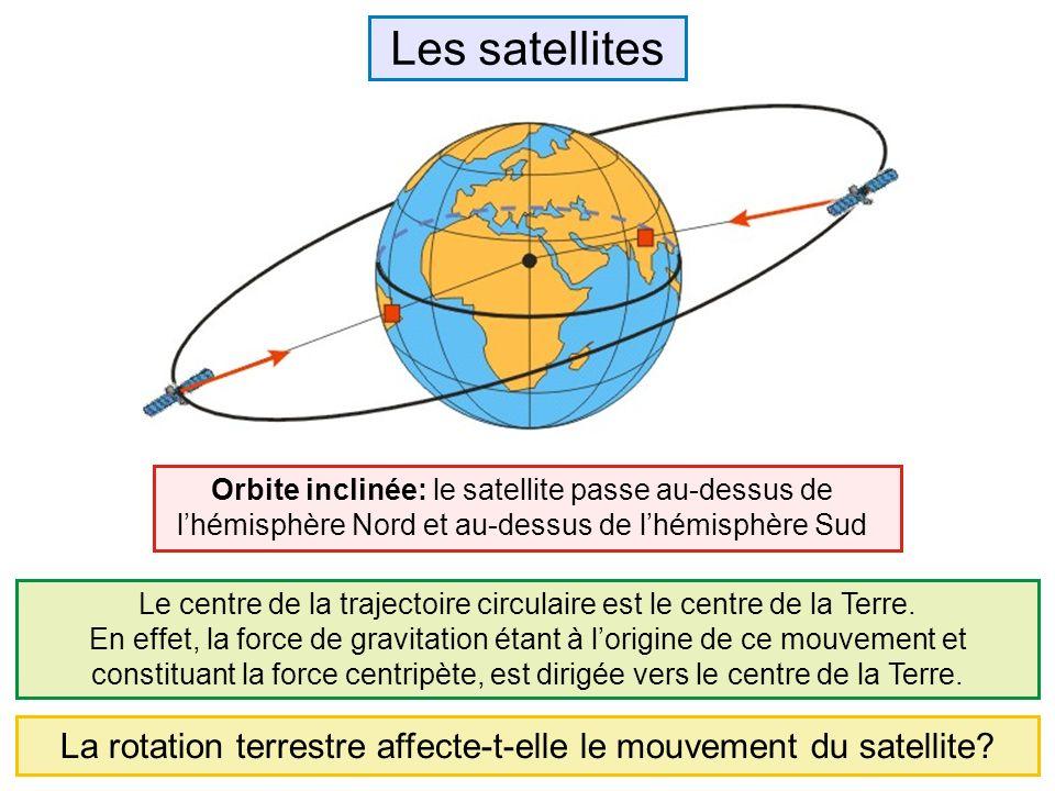Les satellites Orbite polaire: le satellite passe pratiquement au-dessus du Pôle Nord et au- dessus du Pôle Sud Non, puisque le mouvement du satellite est déterminé par la force de gravitation sexerçant sur lui.