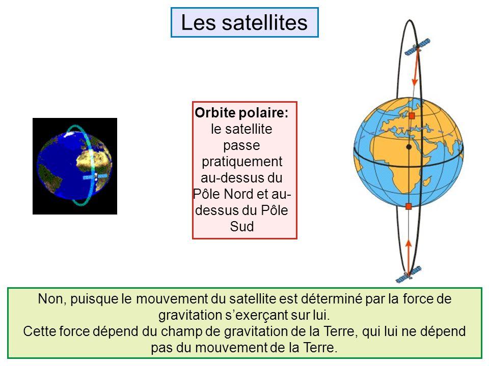 Les satellites Orbite polaire: le satellite passe pratiquement au-dessus du Pôle Nord et au- dessus du Pôle Sud Non, puisque le mouvement du satellite