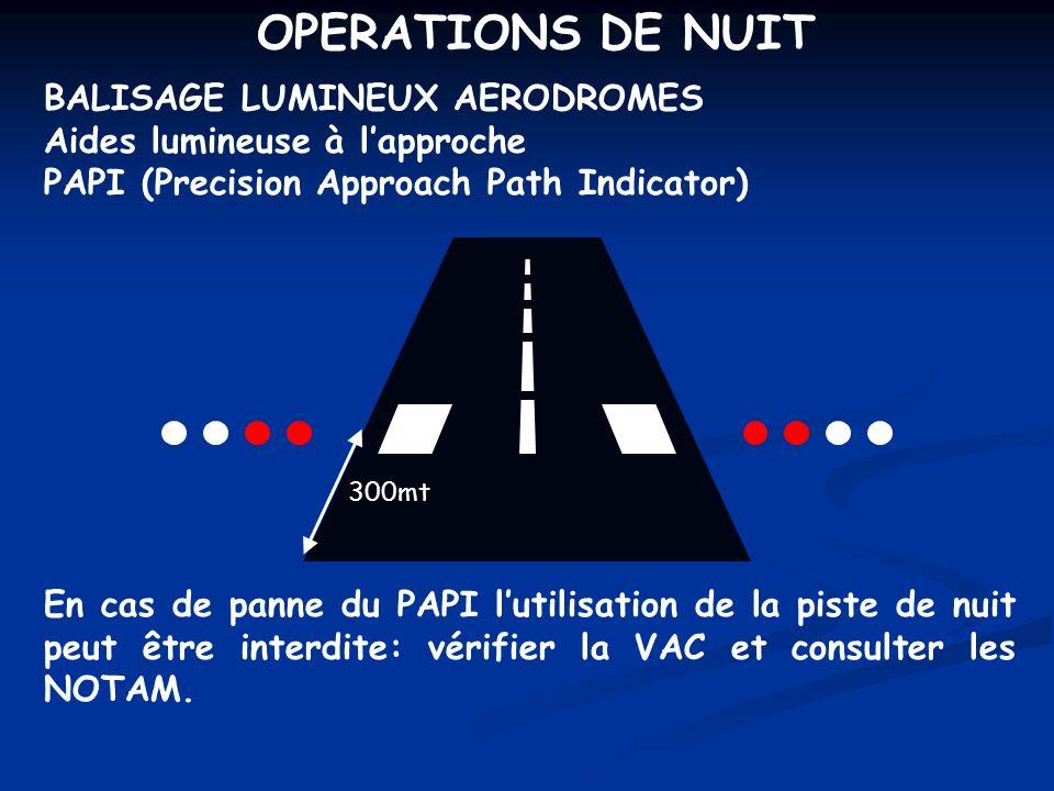 OPERATIONS DE NUIT BALISAGE LUMINEUX AERODROMES Aides lumineuse à lapproche PAPI (Precision Approach Path Indicator) En cas de panne du PAPI lutilisat