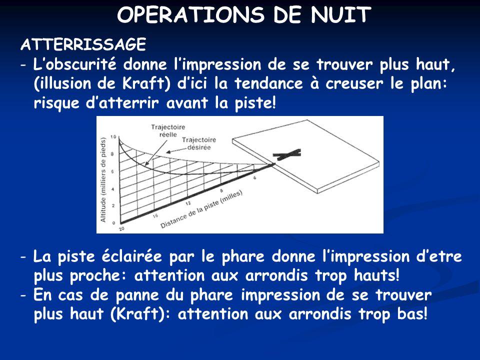 OPERATIONS DE NUIT ATTERRISSAGE - Lobscurité donne limpression de se trouver plus haut, (illusion de Kraft) dici la tendance à creuser le plan: risque