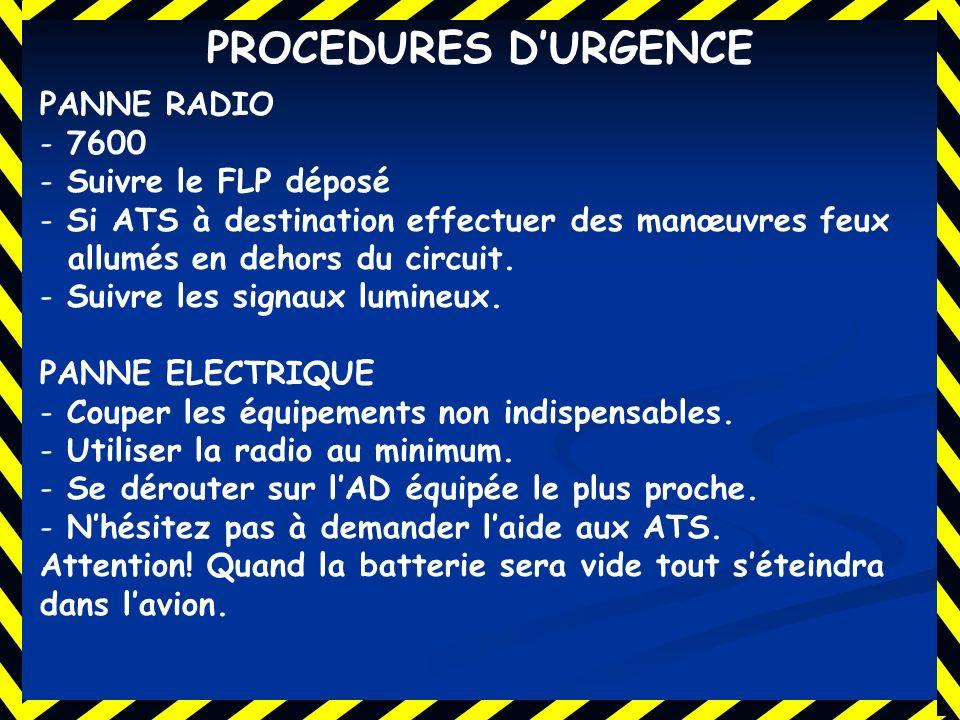 PROCEDURES DURGENCE PANNE RADIO - 7600 - Suivre le FLP déposé - Si ATS à destination effectuer des manœuvres feux allumés en dehors du circuit. - Suiv