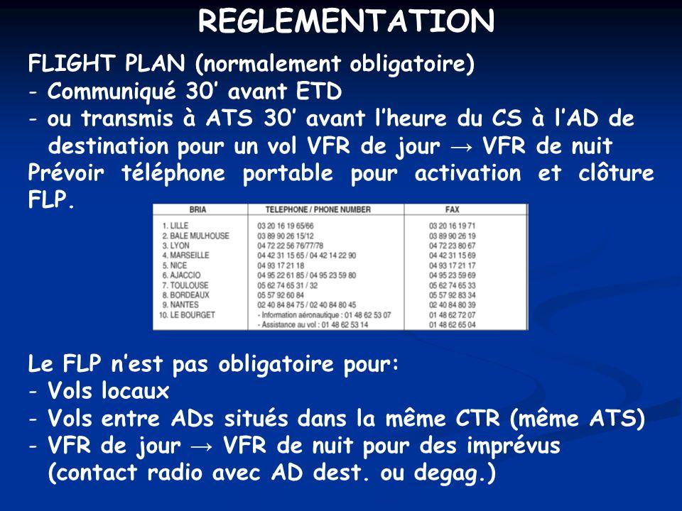 REGLEMENTATION FLIGHT PLAN (normalement obligatoire) - Communiqué 30 avant ETD - ou transmis à ATS 30 avant lheure du CS à lAD de destination pour un