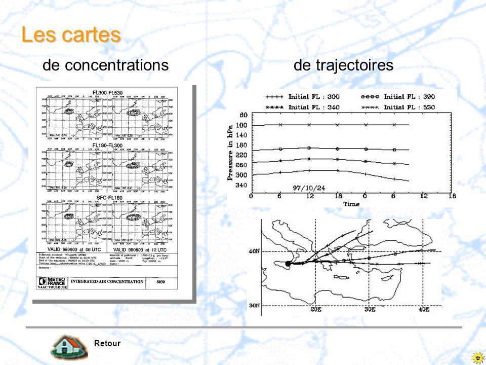 Retour Les cartes de concentrationsde trajectoires