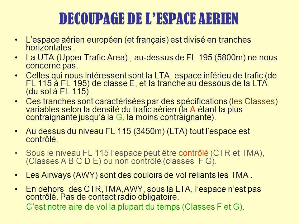 DECOUPAGE DE LESPACE AERIEN Lespace aérien européen (et français) est divisé en tranches horizontales. La UTA (Upper Trafic Area), au-dessus de FL 195