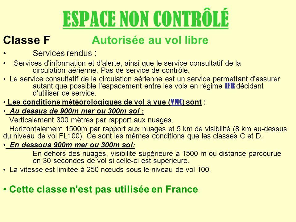 ESPACE NON CONTRÔLÉ Classe F Autorisée au vol libre Services rendus : Services d'information et d'alerte, ainsi que le service consultatif de la circu