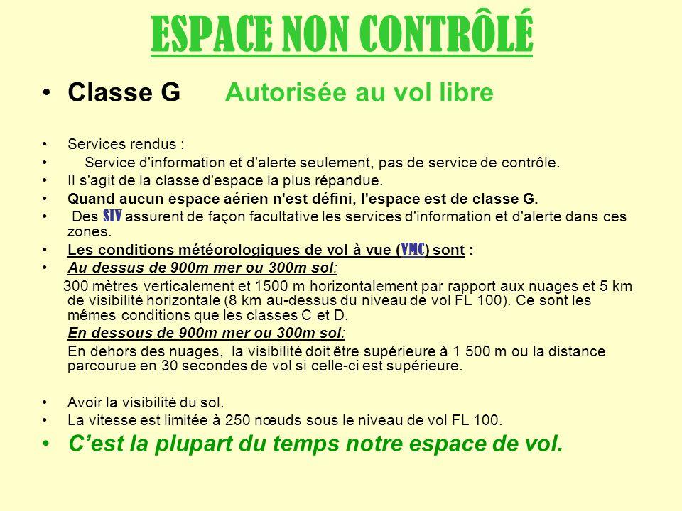 ESPACE NON CONTRÔLÉ Classe G Autorisée au vol libre Services rendus : Service d'information et d'alerte seulement, pas de service de contrôle. Il s'ag