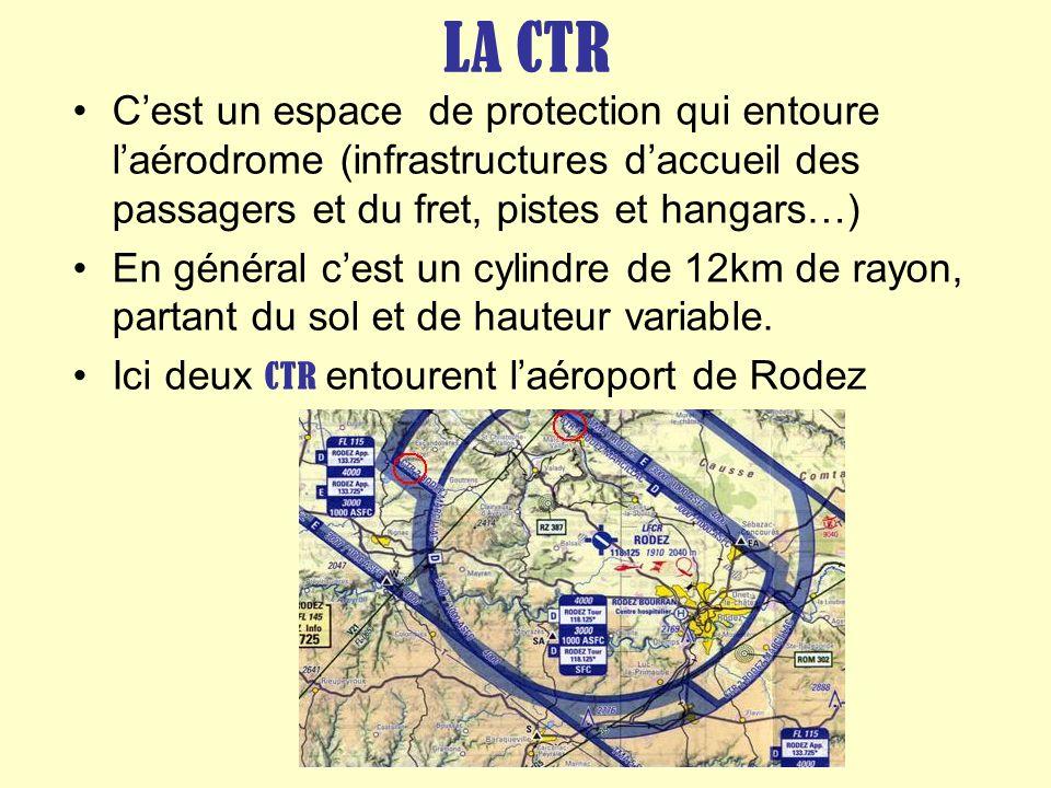 LA CTR Cest un espace de protection qui entoure laérodrome (infrastructures daccueil des passagers et du fret, pistes et hangars…) En général cest un