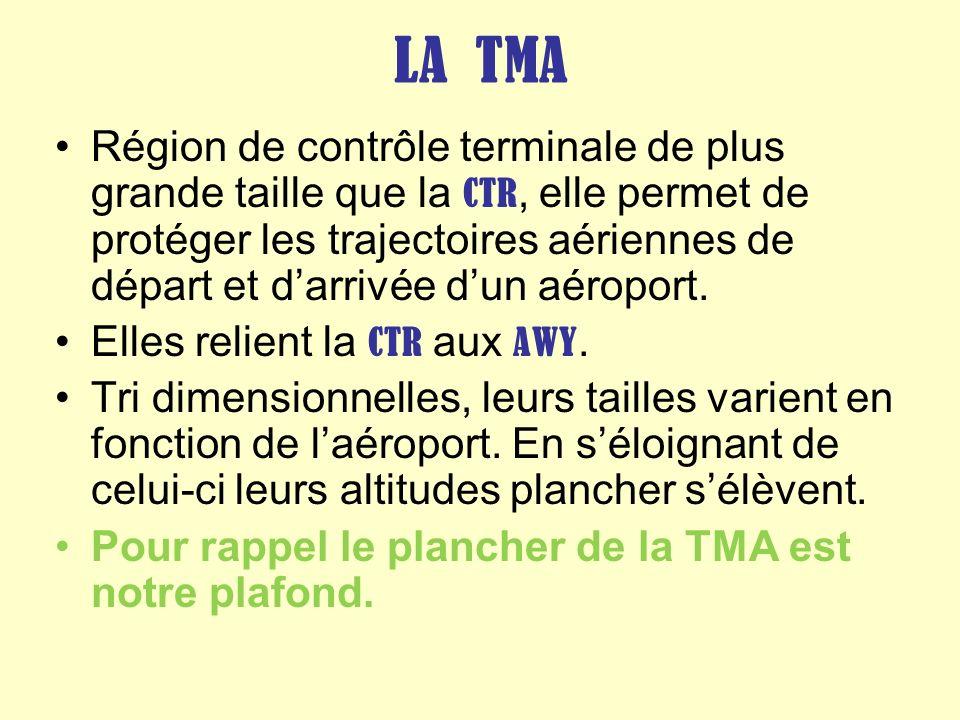LA TMA Région de contrôle terminale de plus grande taille que la CTR, elle permet de protéger les trajectoires aériennes de départ et darrivée dun aér