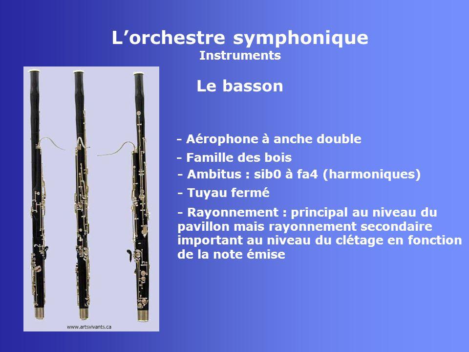 Lorchestre symphonique Instruments Le basson - Aérophone à anche double - Famille des bois - Tuyau fermé - Rayonnement : principal au niveau du pavill