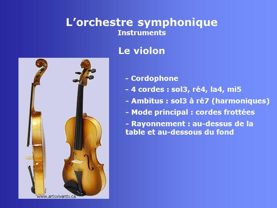 Lorchestre symphonique Instruments Lalto - Cordophone - 4 cordes : do3, sol3, re4, la4 - Mode principal : cordes frottées - Rayonnement : au-dessus de la table et au-dessous du fond - Ambitus : do3 à mi6 (harmoniques)